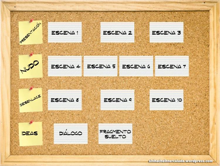 técnica del tablero para organizar novela